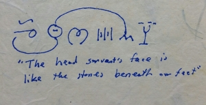 sample of higher order writing